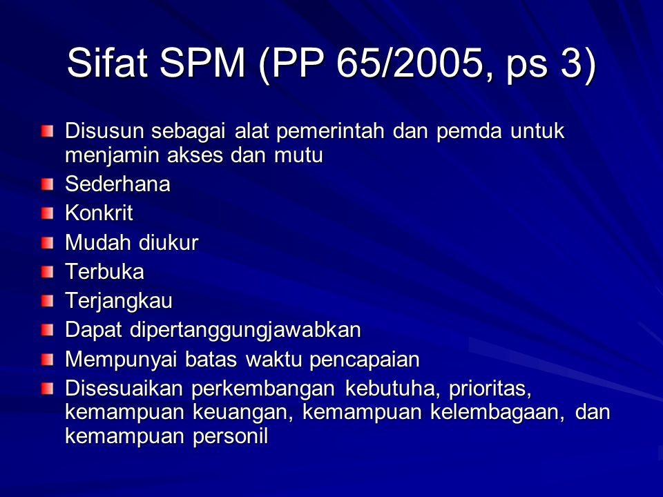 Sifat SPM (PP 65/2005, ps 3) Disusun sebagai alat pemerintah dan pemda untuk menjamin akses dan mutu.