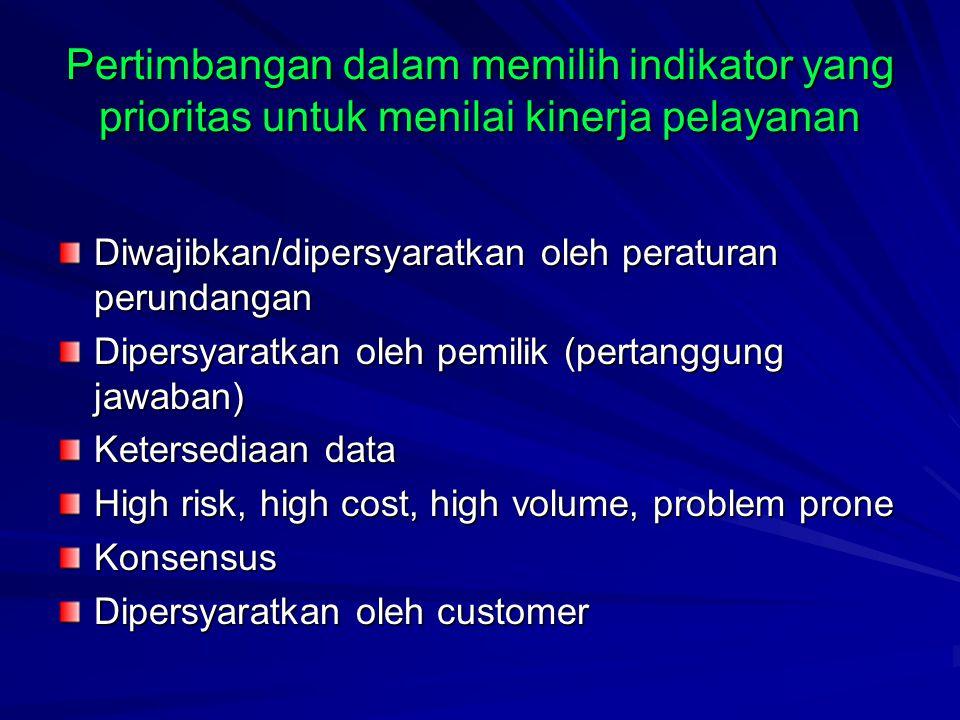 Pertimbangan dalam memilih indikator yang prioritas untuk menilai kinerja pelayanan