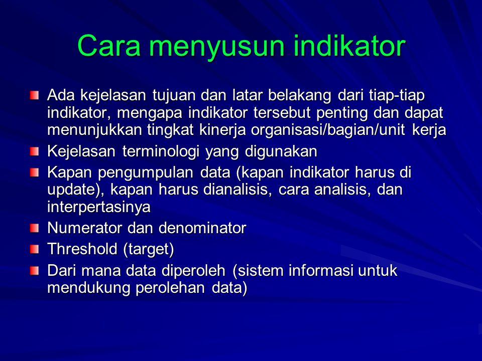 Cara menyusun indikator