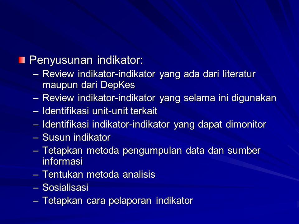 Penyusunan indikator:
