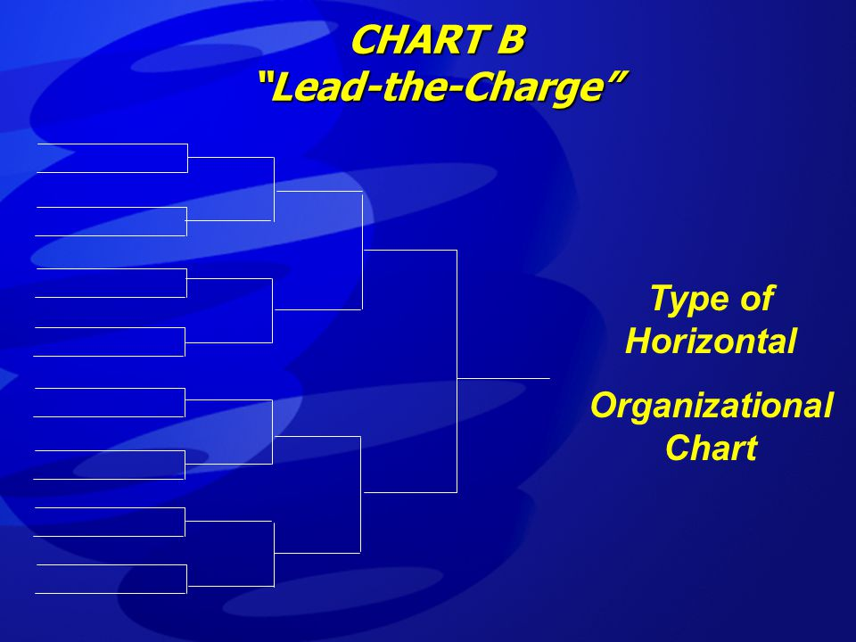 CHART B Lead-the-Charge