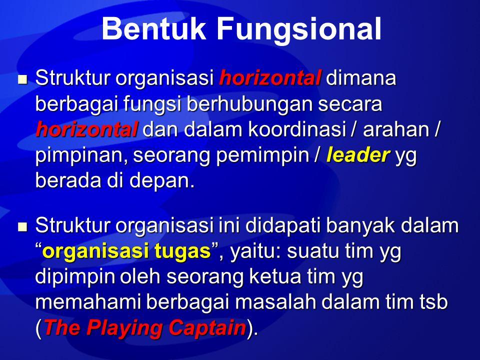 Bentuk Fungsional