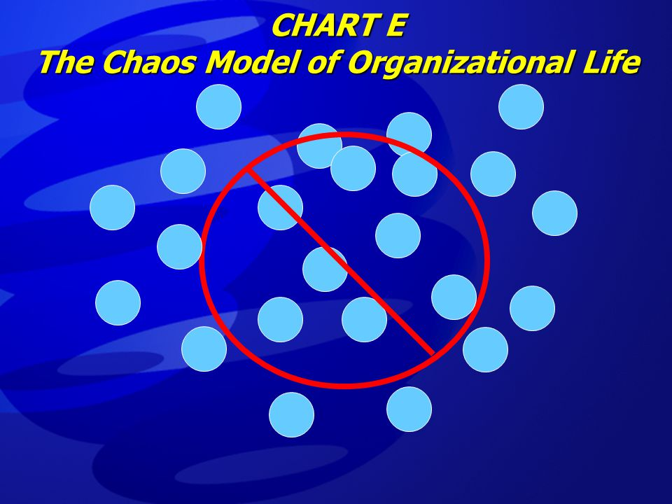 CHART E The Chaos Model of Organizational Life
