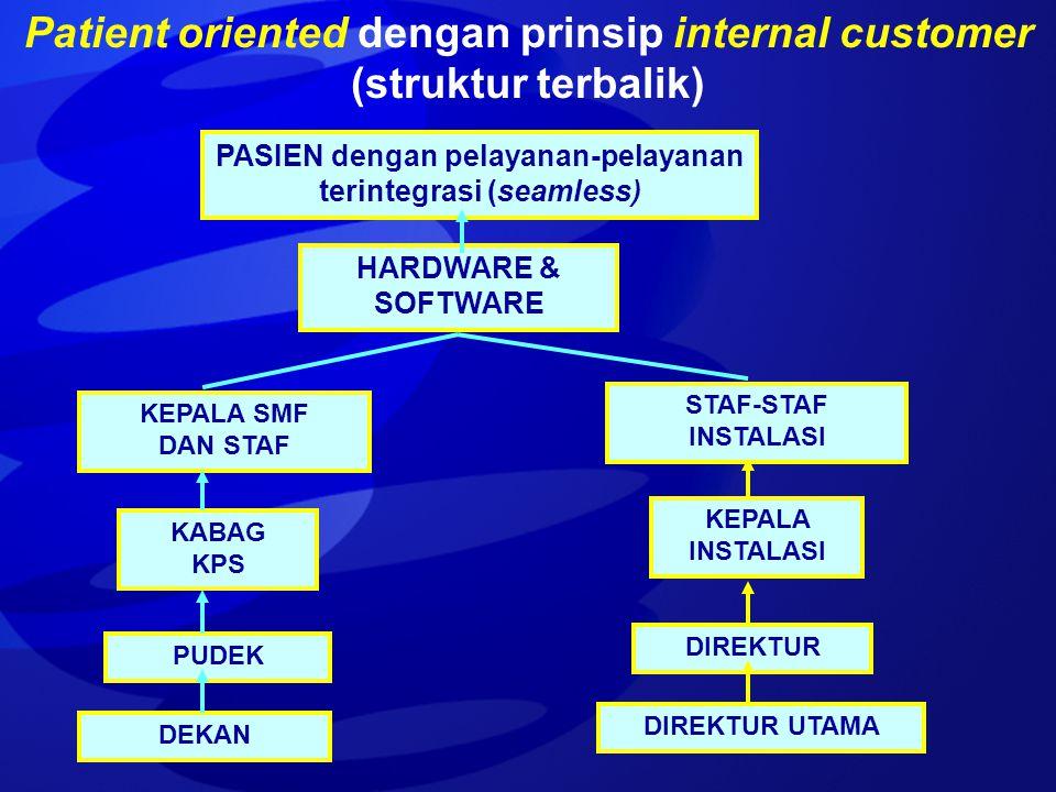 Patient oriented dengan prinsip internal customer (struktur terbalik)