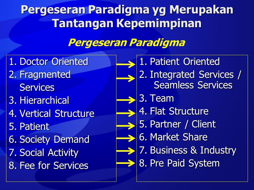 Pergeseran Paradigma yg Merupakan Tantangan Kepemimpinan