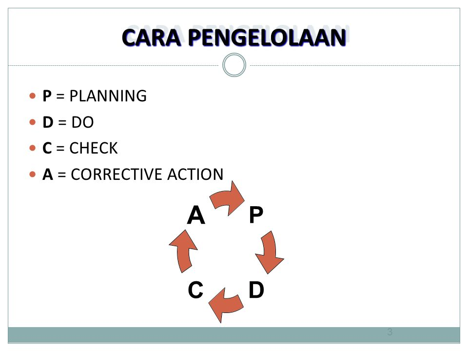 CARA PENGELOLAAN P = PLANNING D = DO C = CHECK A = CORRECTIVE ACTION