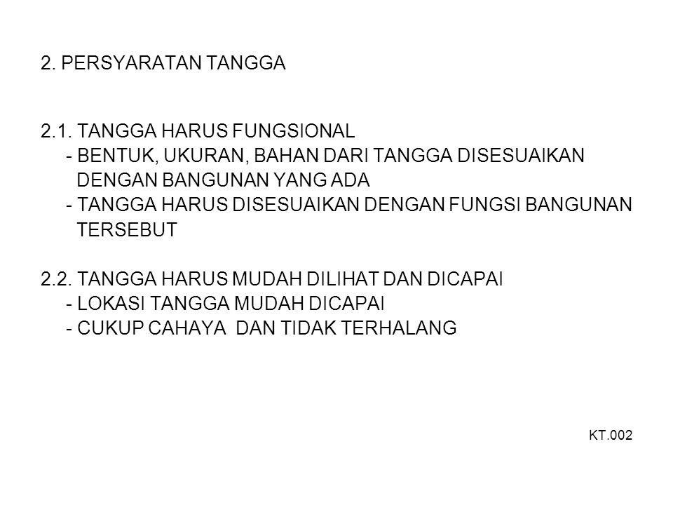 2.1. TANGGA HARUS FUNGSIONAL