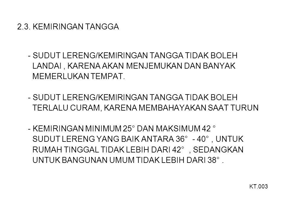 - SUDUT LERENG/KEMIRINGAN TANGGA TIDAK BOLEH