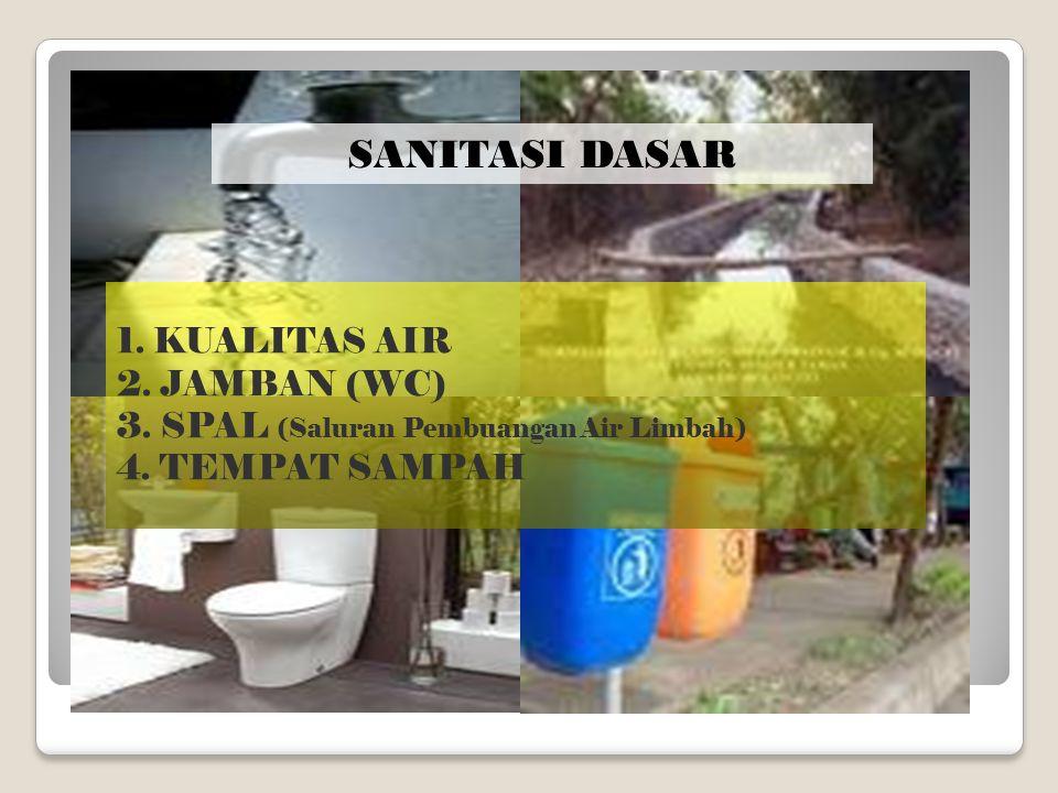 SANITASI DASAR 1. KUALITAS AIR 2. JAMBAN (WC) 3.