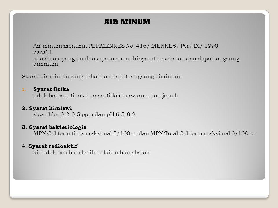 AIR MINUM Air minum menurut PERMENKES No. 416/ MENKES/ Per/ IX/ 1990