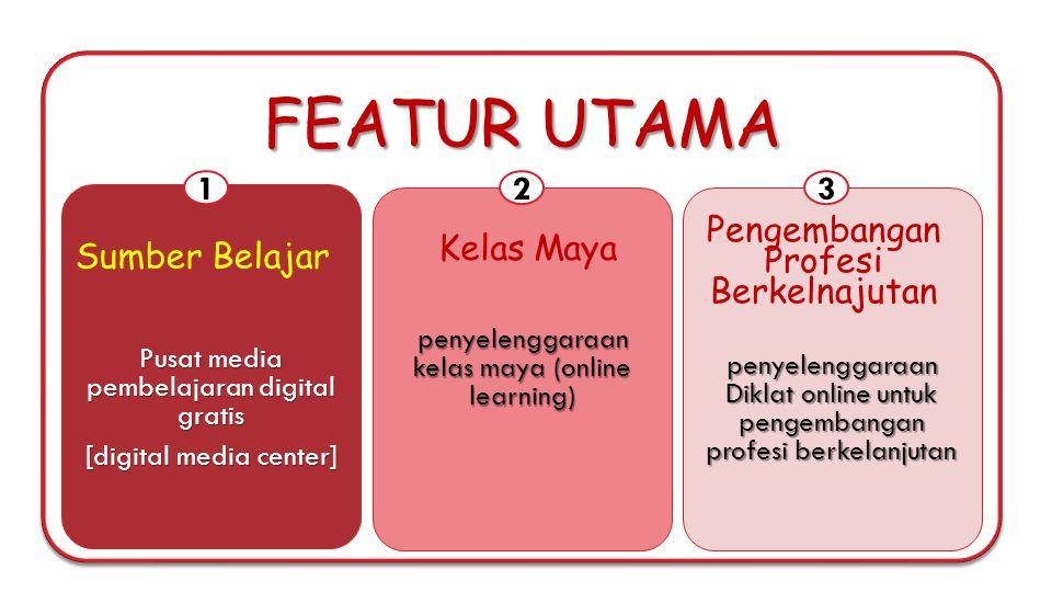 FEATUR UTAMA 1 2 3 Pengembangan Profesi Berkelnajutan Kelas Maya