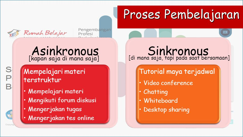 Proses Pembelajaran Asinkronous Sinkronous