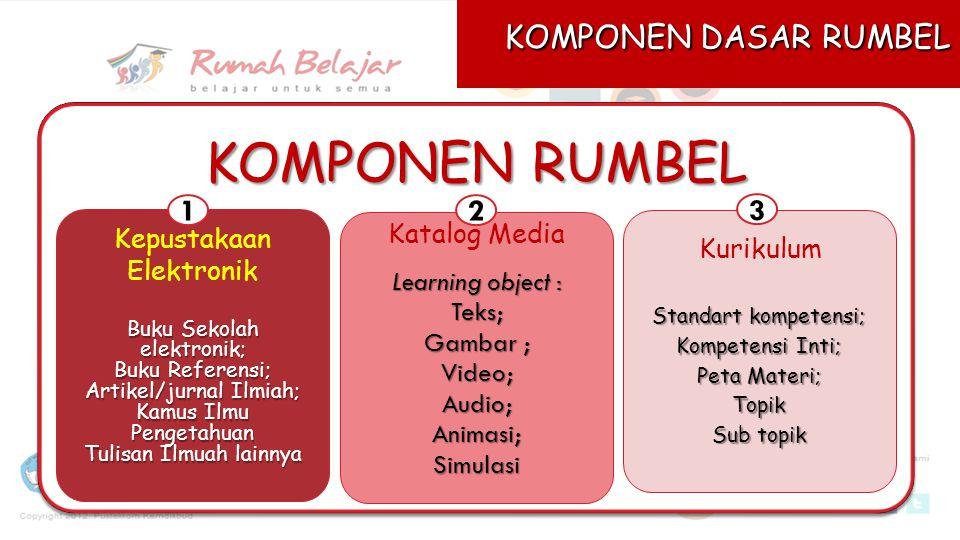 KOMPONEN RUMBEL RUMAH BELAJAR KOMPONEN DASAR RUMBEL Portal 1 2 3