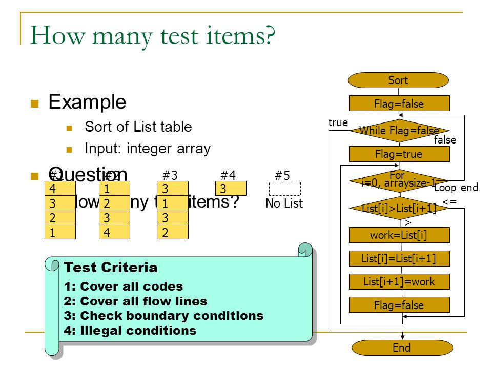 How many test items Example Question How many test items