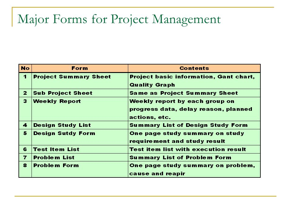 Major Forms for Project Management
