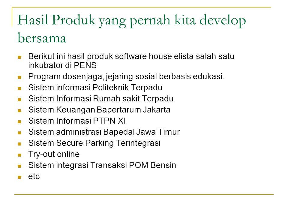 Hasil Produk yang pernah kita develop bersama