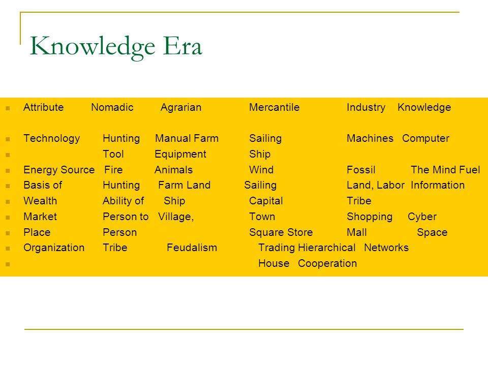 Knowledge Era Attribute Nomadic Agrarian Mercantile Industry Knowledge