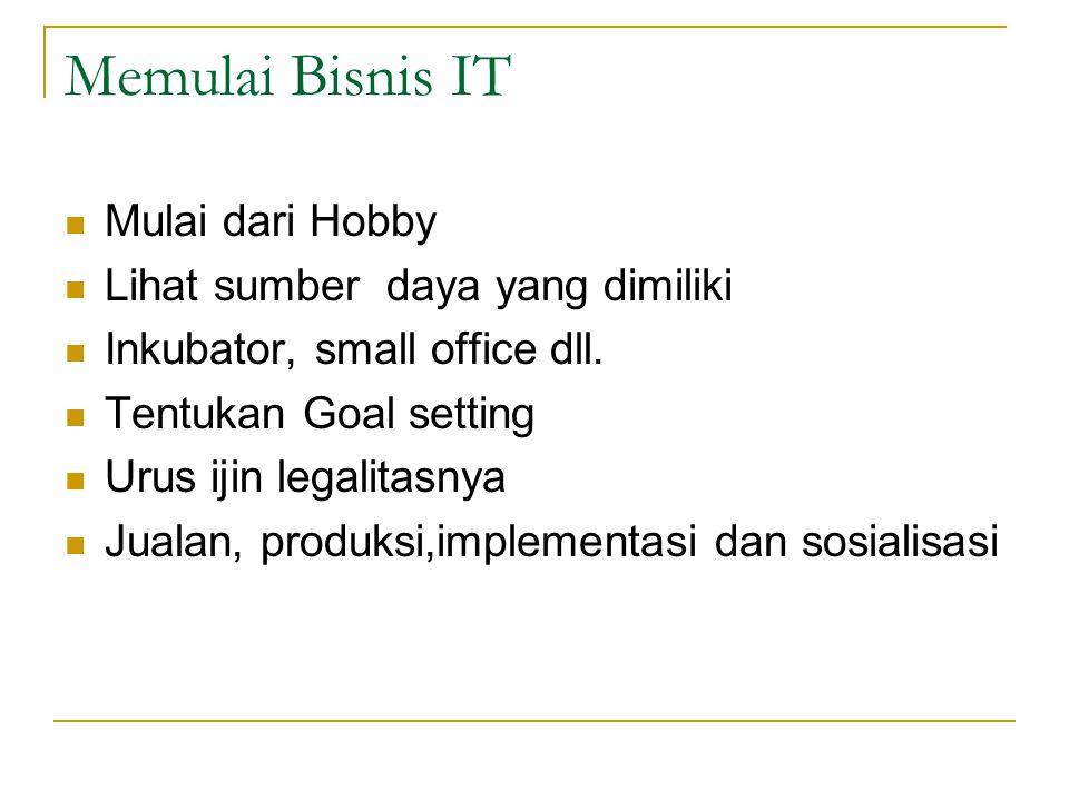 Memulai Bisnis IT Mulai dari Hobby Lihat sumber daya yang dimiliki