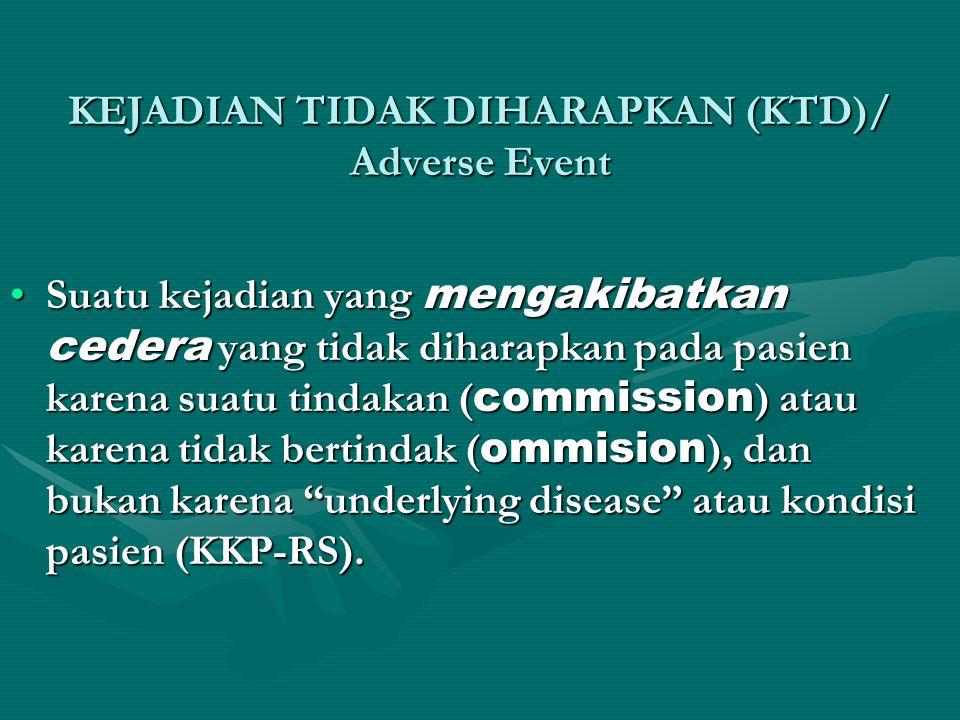 KEJADIAN TIDAK DIHARAPKAN (KTD)/ Adverse Event