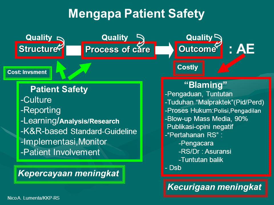 Mengapa Patient Safety