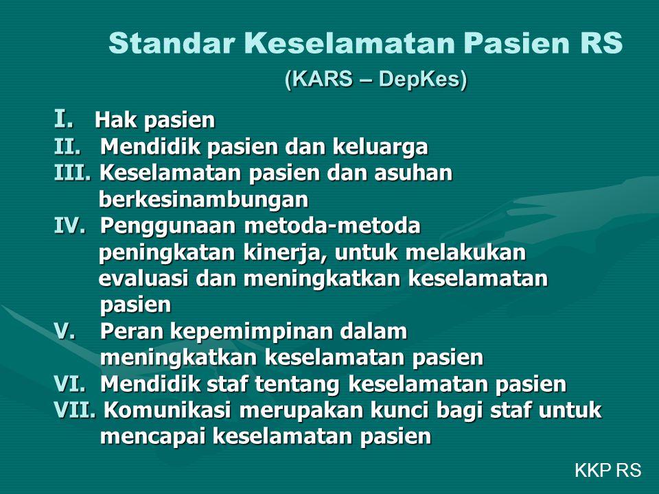 Standar Keselamatan Pasien RS (KARS – DepKes) Hak pasien