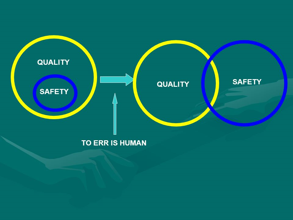 QUALITY SAFETY QUALITY SAFETY TO ERR IS HUMAN