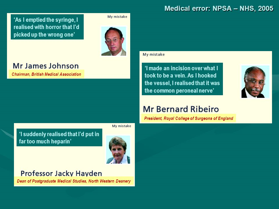 Medical error: NPSA – NHS, 2005