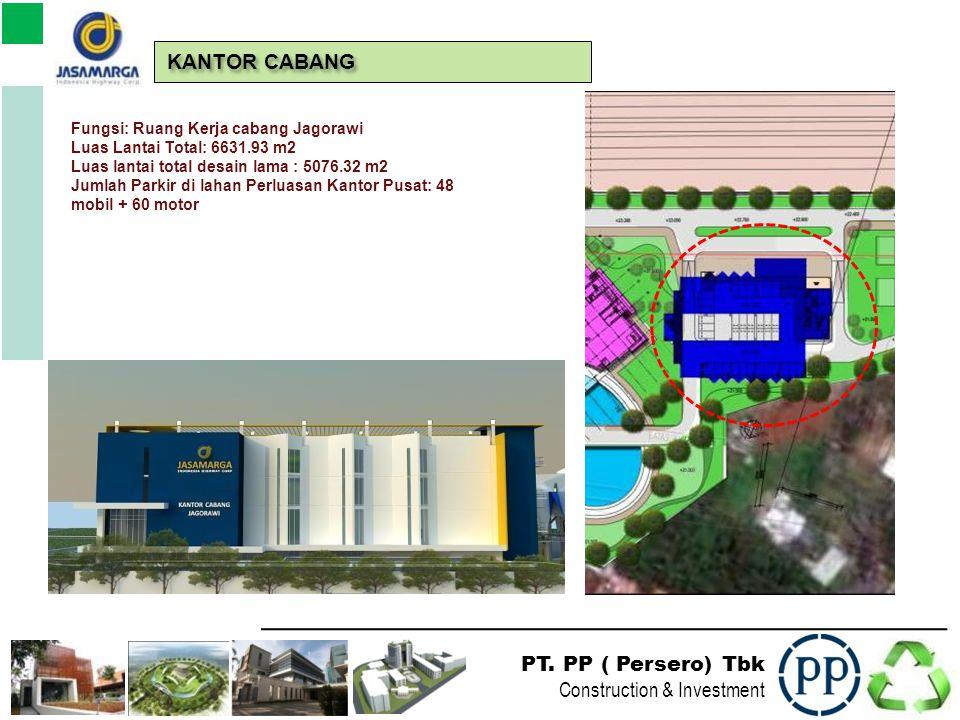 KANTOR CABANG Fungsi: Ruang Kerja cabang Jagorawi