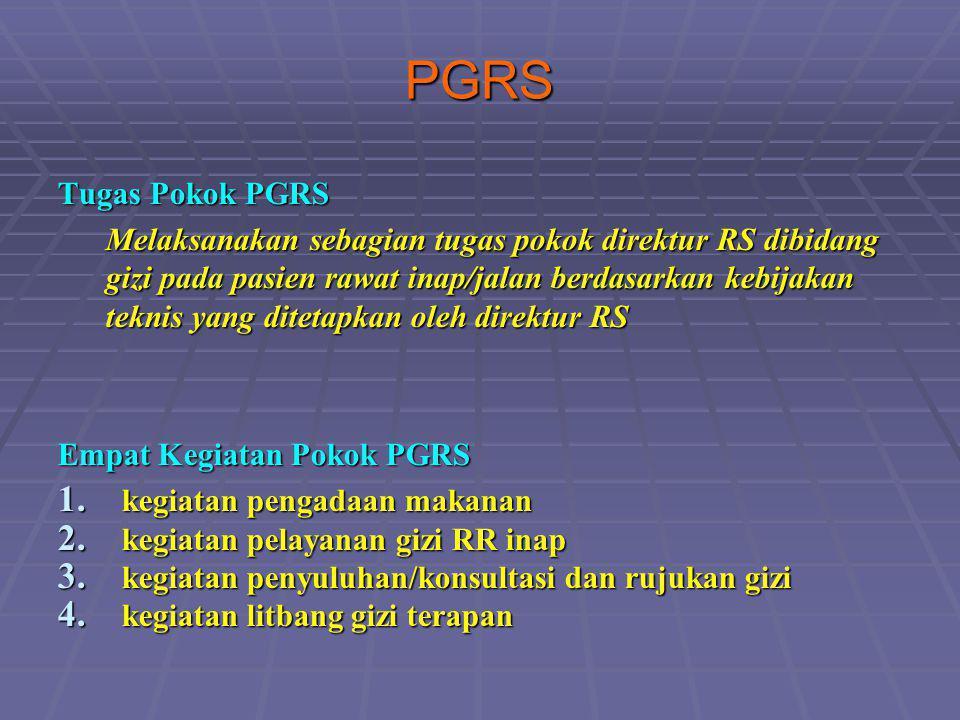 PGRS Tugas Pokok PGRS.