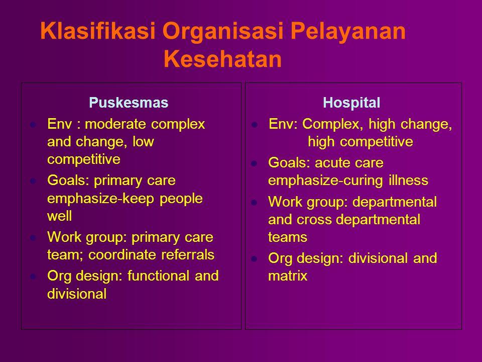 Klasifikasi Organisasi Pelayanan Kesehatan