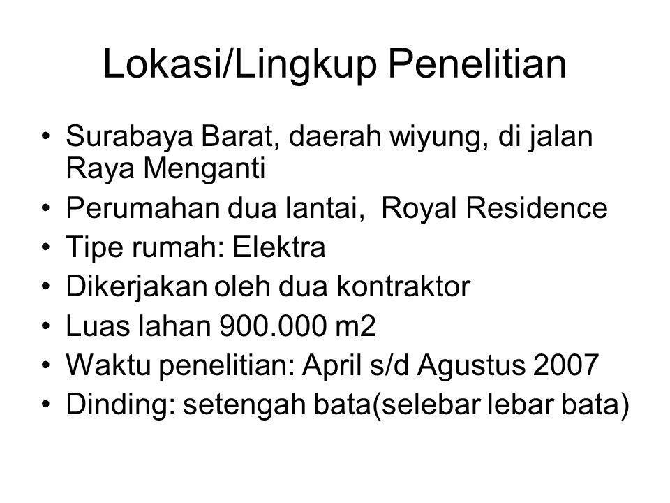 Lokasi/Lingkup Penelitian