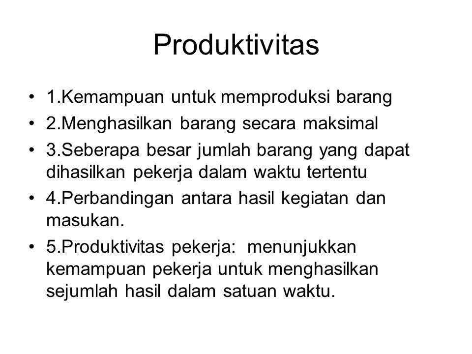 Produktivitas 1.Kemampuan untuk memproduksi barang