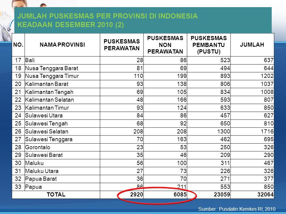 JUMLAH PUSKESMAS PER PROVINSI DI INDONESIA KEADAAN DESEMBER 2010 (2)