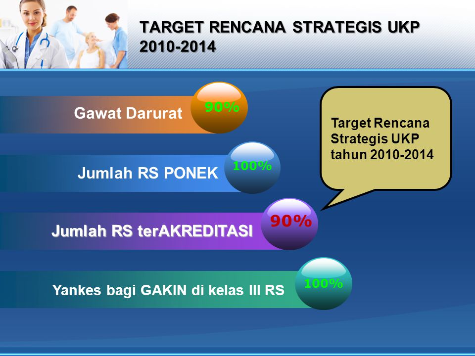 TARGET RENCANA STRATEGIS UKP 2010-2014