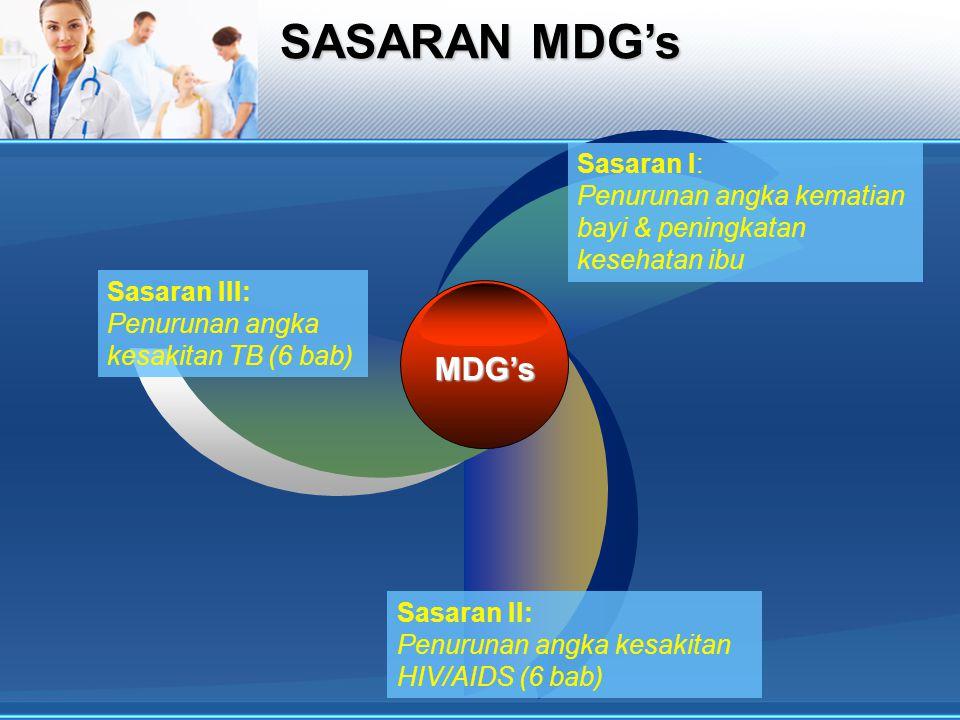 SASARAN MDG's MDG's Sasaran I: