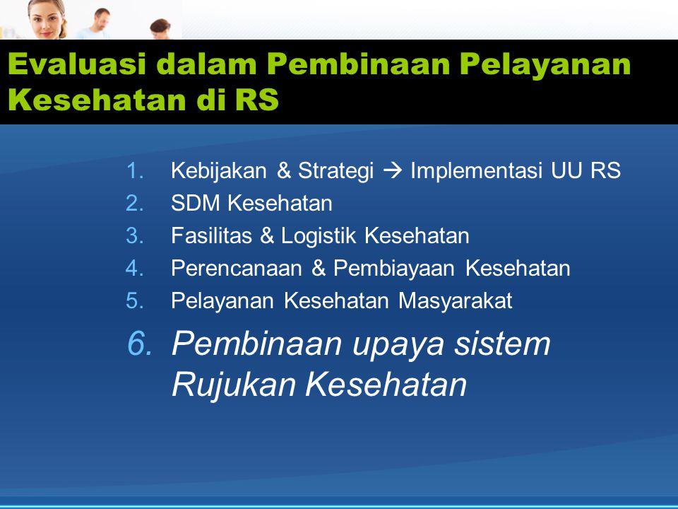 Evaluasi dalam Pembinaan Pelayanan Kesehatan di RS