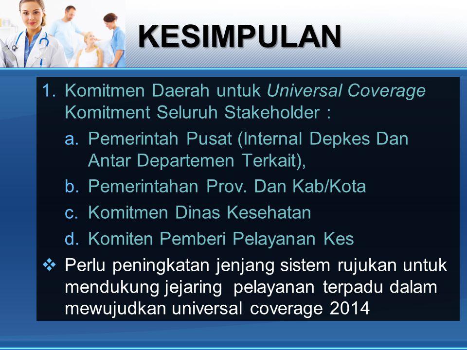 KESIMPULAN Komitmen Daerah untuk Universal Coverage Komitment Seluruh Stakeholder : Pemerintah Pusat (Internal Depkes Dan Antar Departemen Terkait),