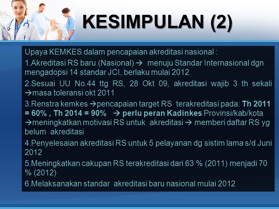 KESIMPULAN (2) Upaya KEMKES dalam pencapaian akreditasi nasional :