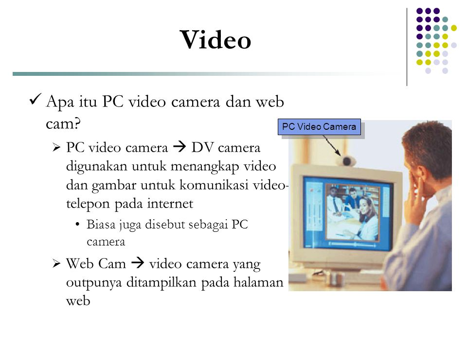 Video Apa itu PC video camera dan web cam