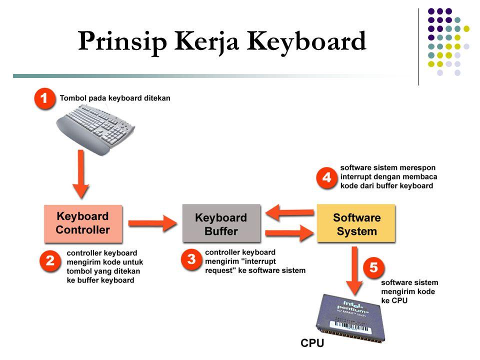 Prinsip Kerja Keyboard