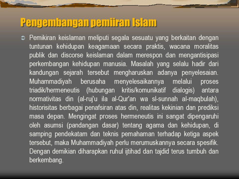Pengembangan pemiiran Islam