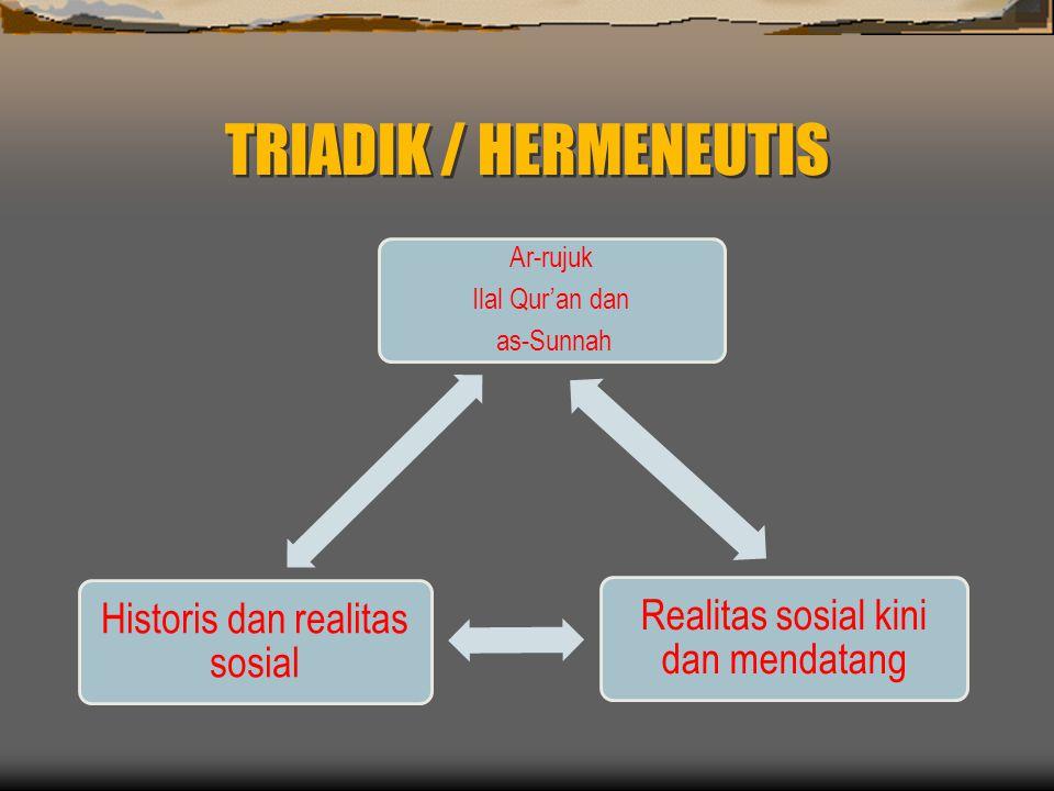 TRIADIK / HERMENEUTIS Ar-rujuk Ilal Qur'an dan as-Sunnah