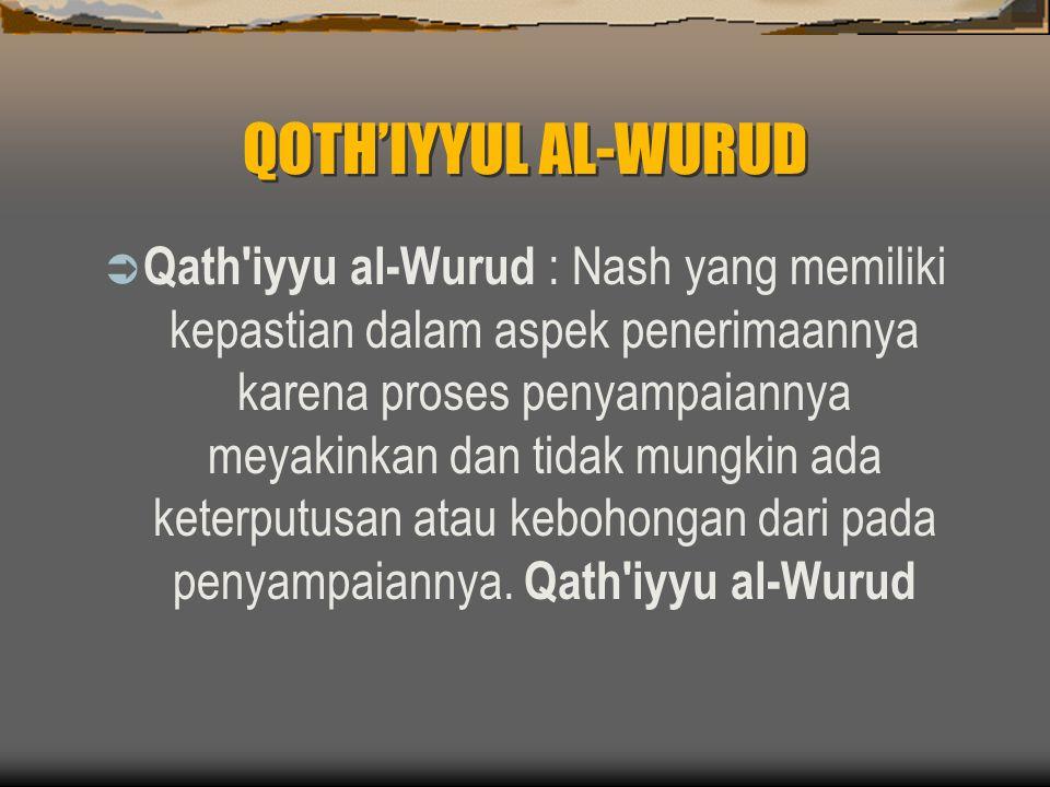 QOTH'IYYUL AL-WURUD