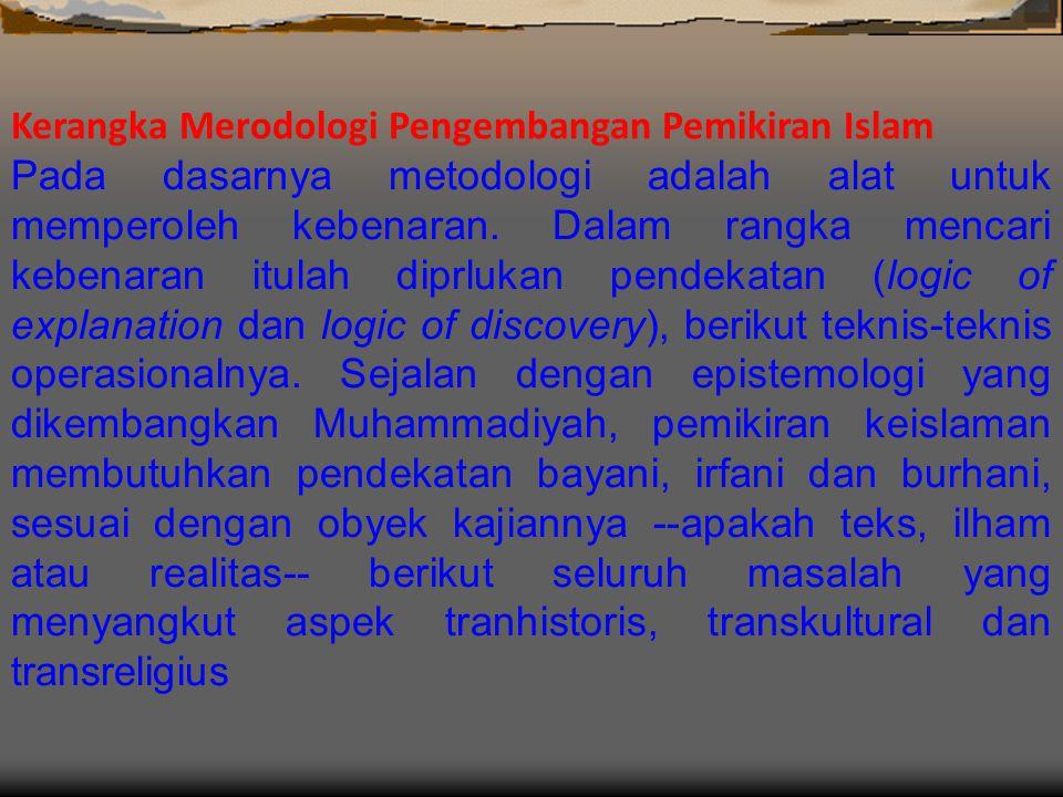 Kerangka Merodologi Pengembangan Pemikiran Islam