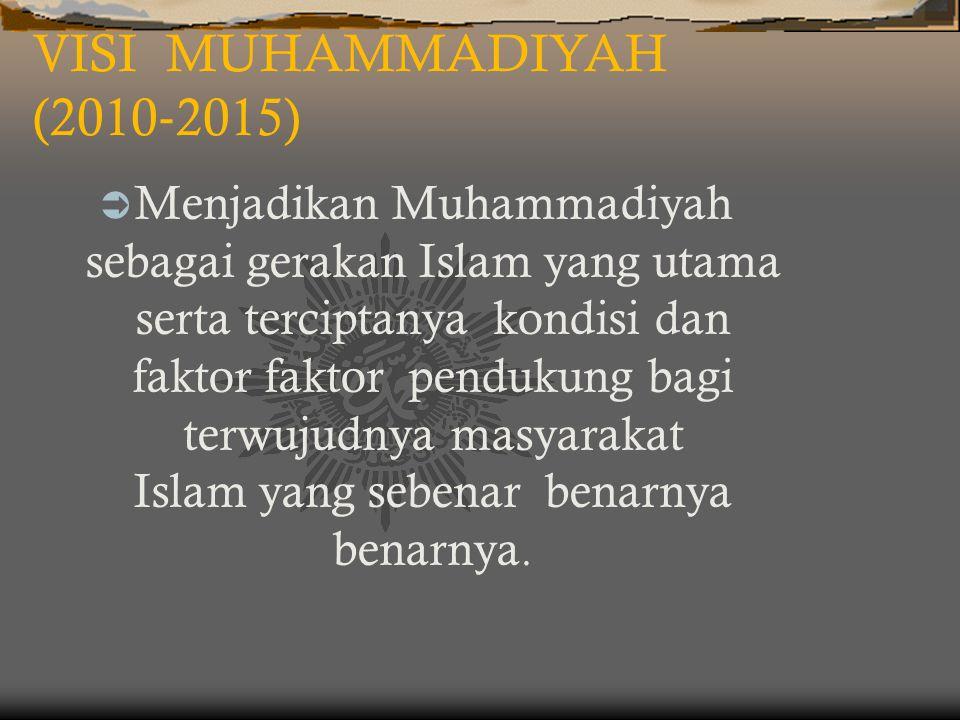 VISI MUHAMMADIYAH (2010‐2015)