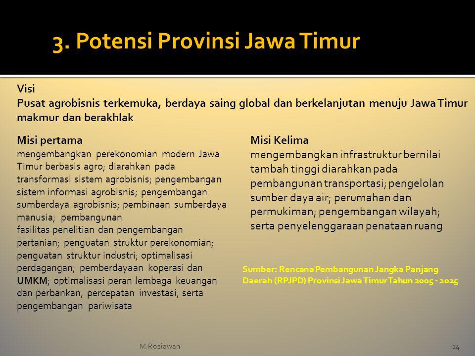 3. Potensi Provinsi Jawa Timur