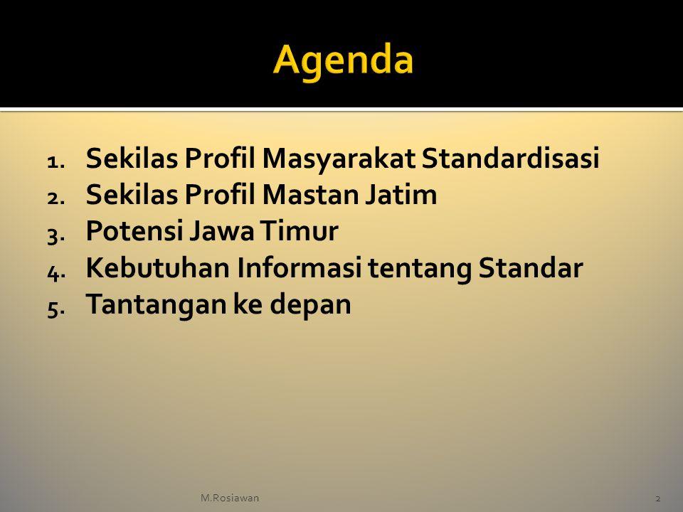 Agenda Sekilas Profil Masyarakat Standardisasi