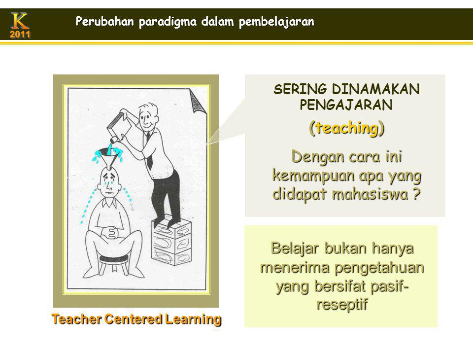 SERING DINAMAKAN PENGAJARAN Teacher Centered Learning