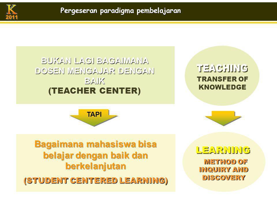 K 2011 Bagaimana mahasiswa bisa belajar dengan baik dan berkelanjutan