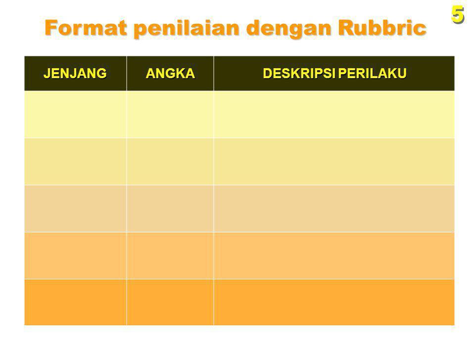 Format penilaian dengan Rubbric